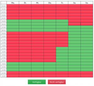 Trainingszeiten Tabelle