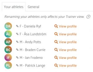 List of athletes