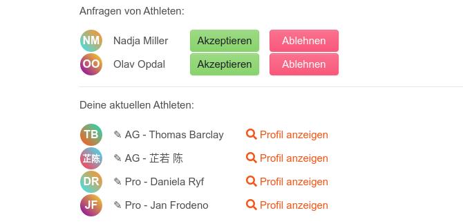 Athletenliste