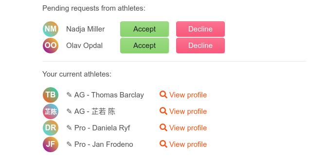 Athletes list