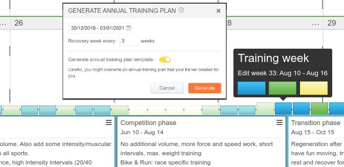 Annual Training Plan